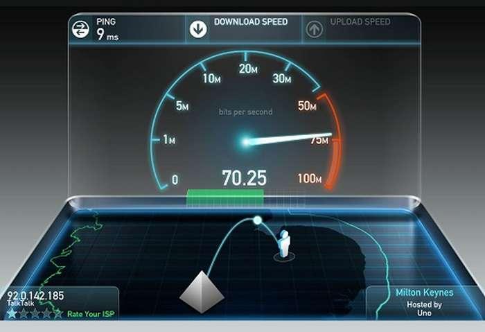 Скорость WI-FI: основные причины низкой скорости и ее максимум