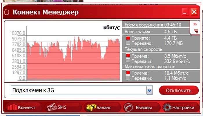 мтс интернет как ускорить