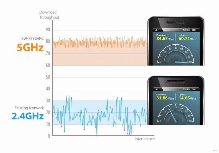 Лучший Wi-Fi роутер для дома: 5 параметров для выбора, рейтинг