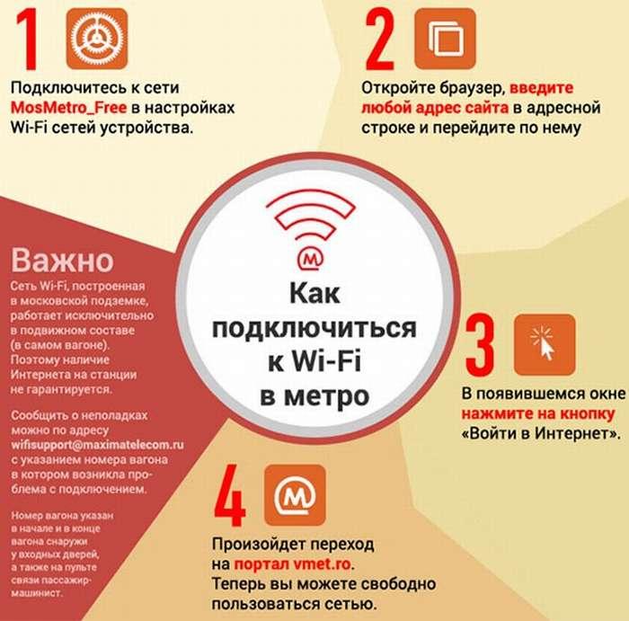 Подключение к Wi-Fi в метро