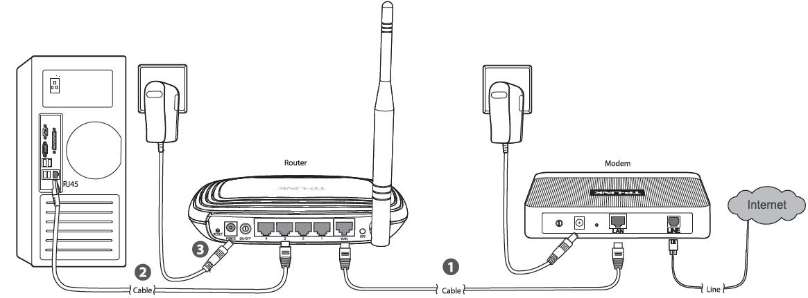 Wi-Fi роутер от Ростелеком: как подключить и настроить?