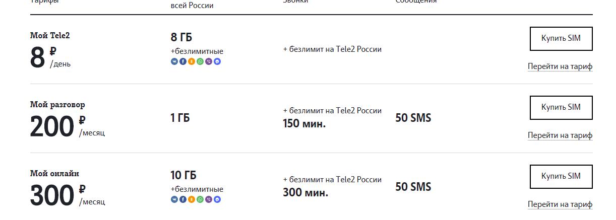 теле2 тарифы архангельской области интернет