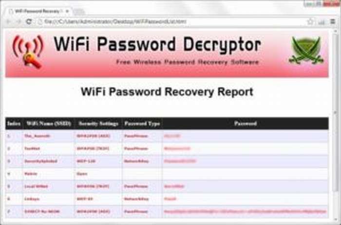 Как посмотреть пароль от Wi-Fi на ПК, ноутбуке, роутере