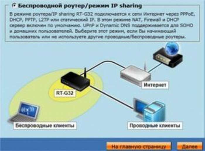 Web-интерфейс маршрутизатора