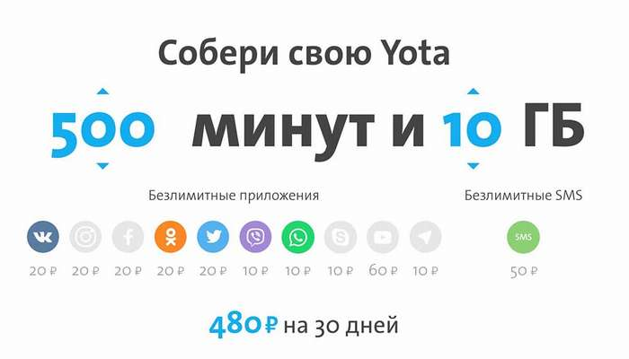 тарифы ета ставропольский край