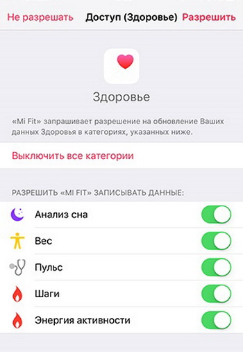 Здоровье Apple