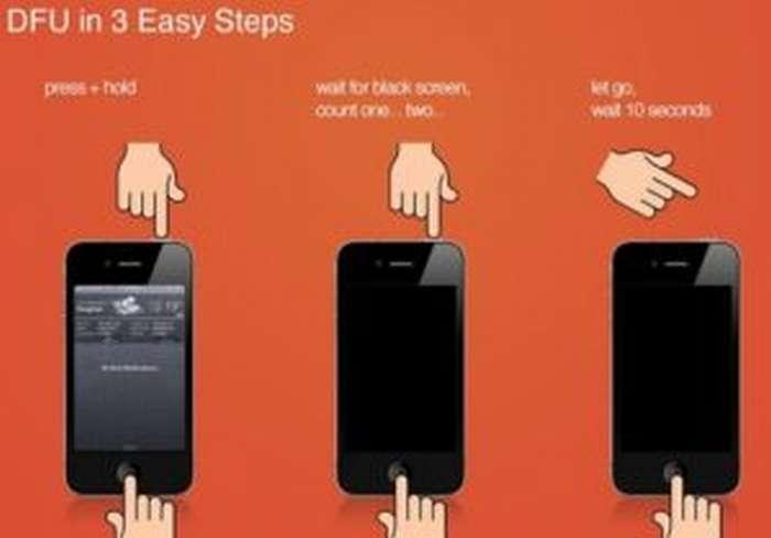 На iPhone X(s/r)/8/7/6 не разблокируется экран при вводе кода