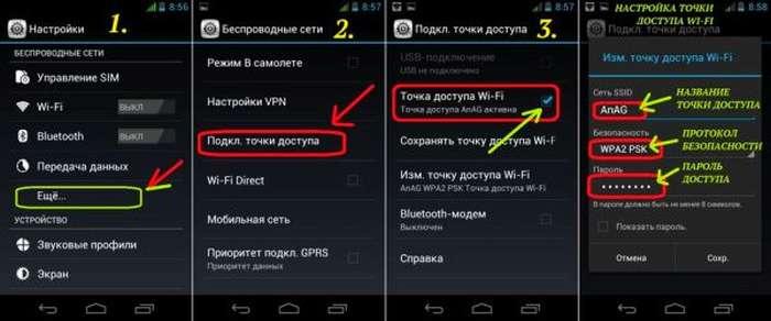 Настройки точку доступа для Андроид
