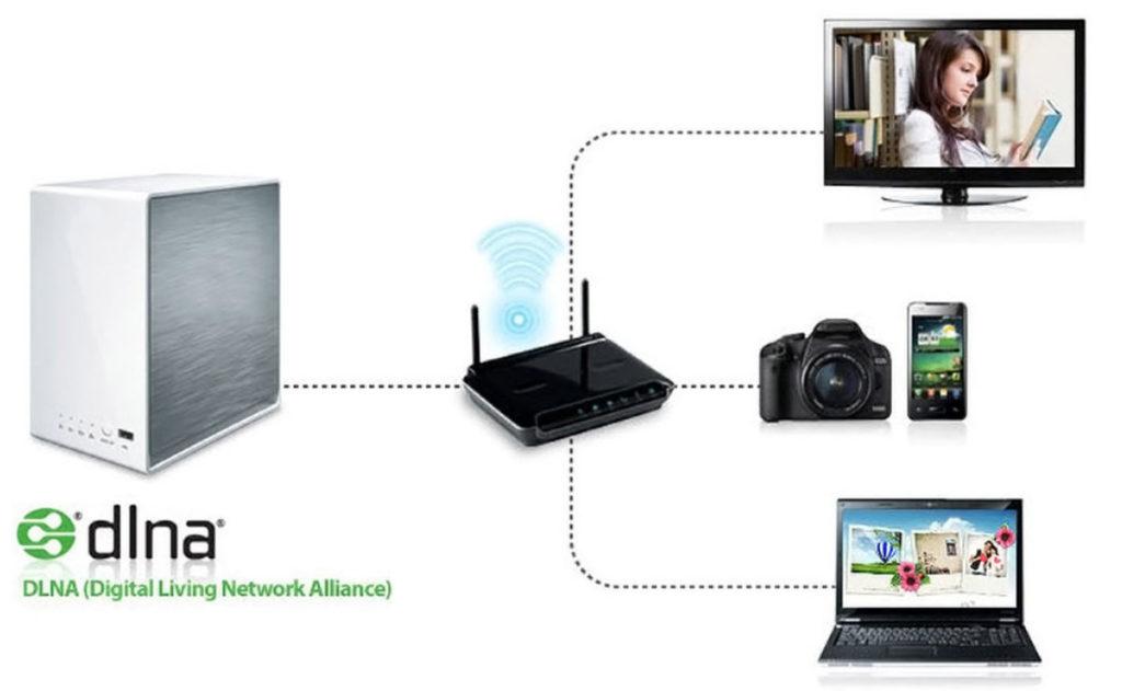 Виды подключения планшета к телевизору